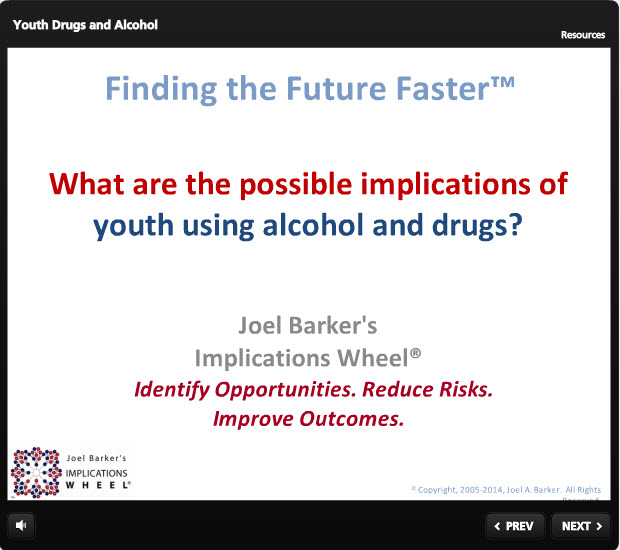 Youth Alcohol and Drugs
